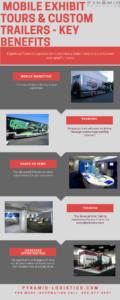 mobile exhibit tours & custom trailers - key benefits (2)